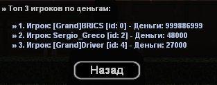 Скрипт TopList